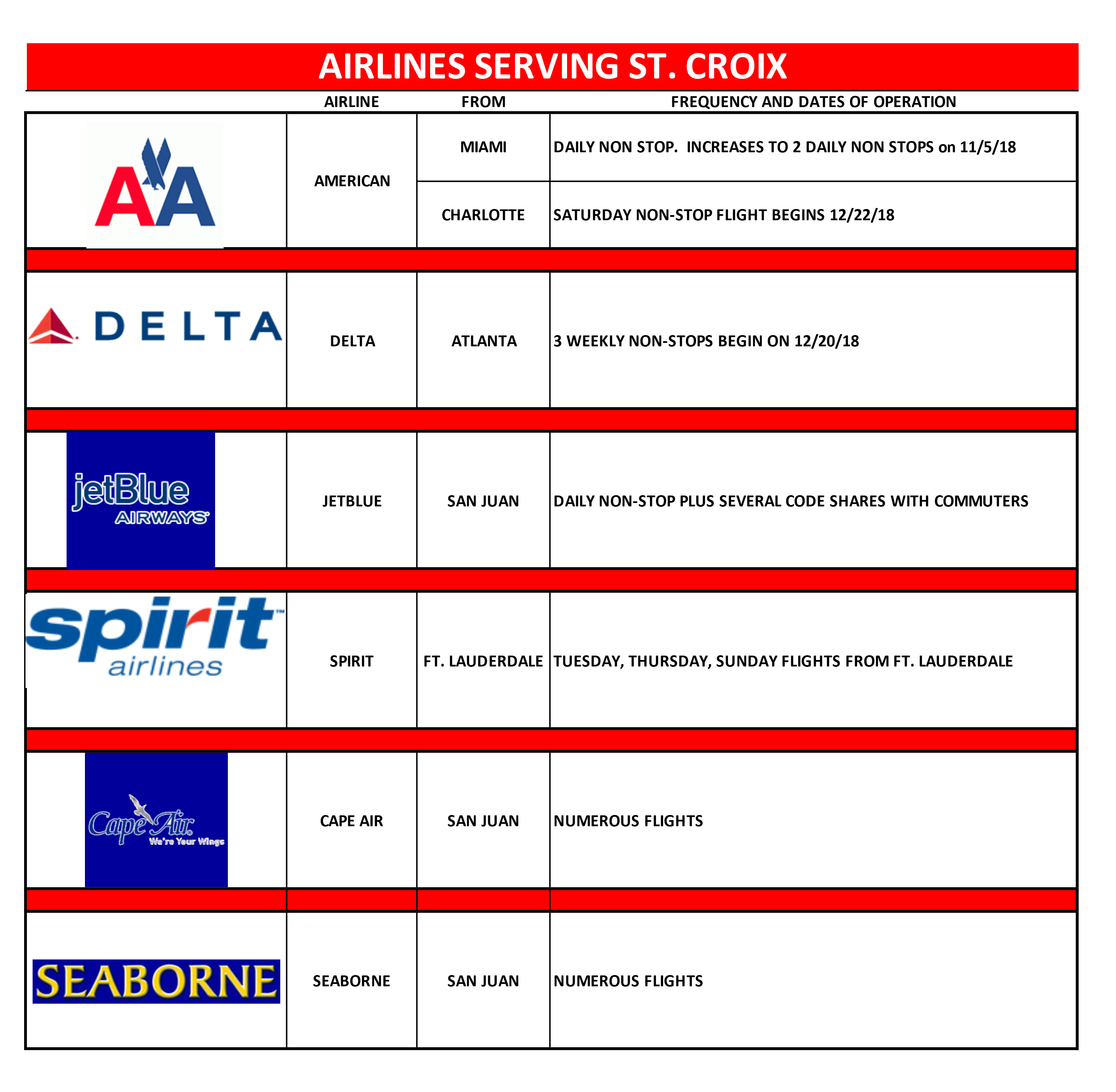 airlines flying to st croix virgin islands